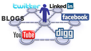 Social Media Optimization Mumbai